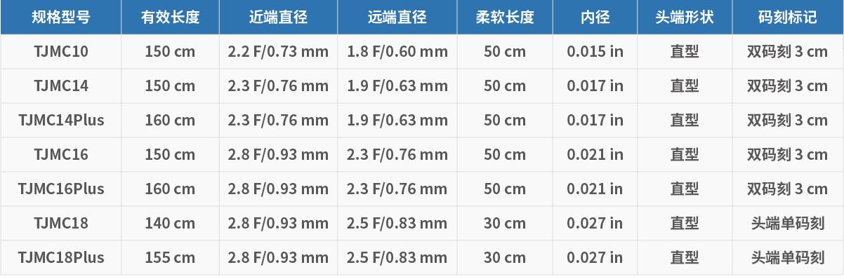 微导管 规格